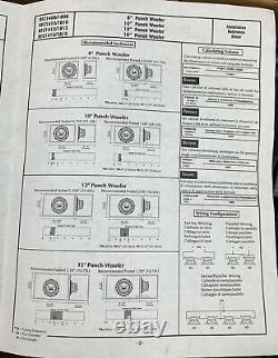 (2) NEW Vintage 1999 Rockford Fosgate Punch 12 Subwoofers Set RFZ1412/1812 NIB